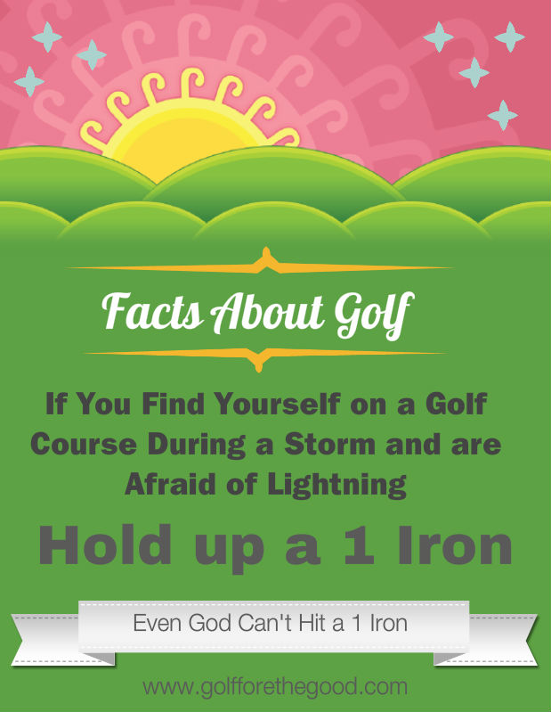 golf facts